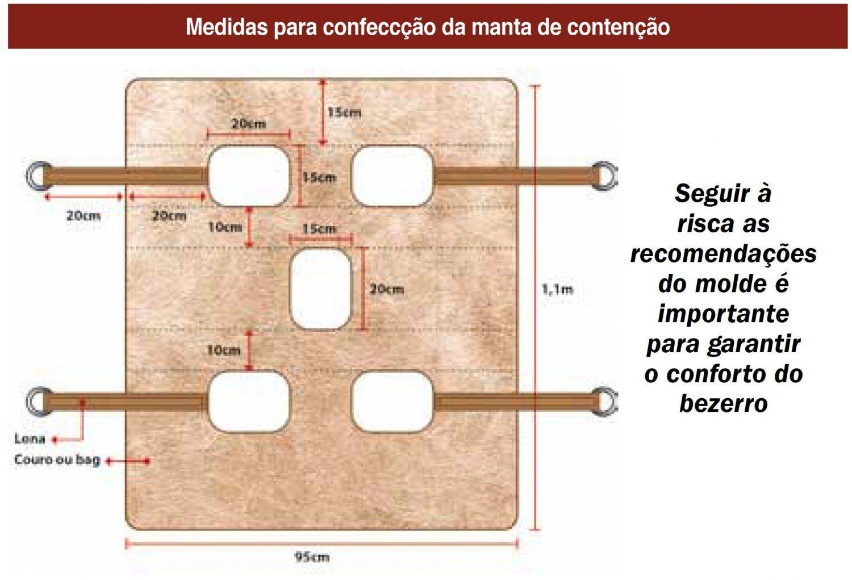medidas da manta de contencao de bezerros